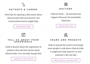 AskAboutClinicalTrials Calls to Action
