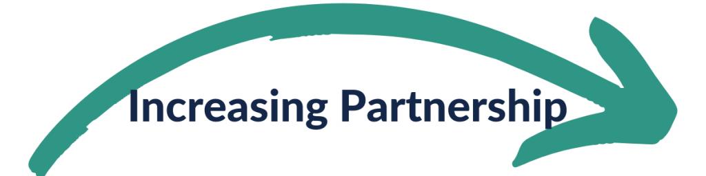 Increasing Partnership
