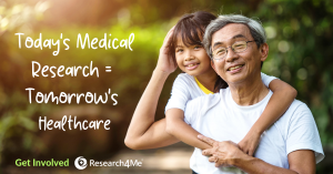 Today's Medical Research = Tomorrow's Healthcare. Get Involved. Register